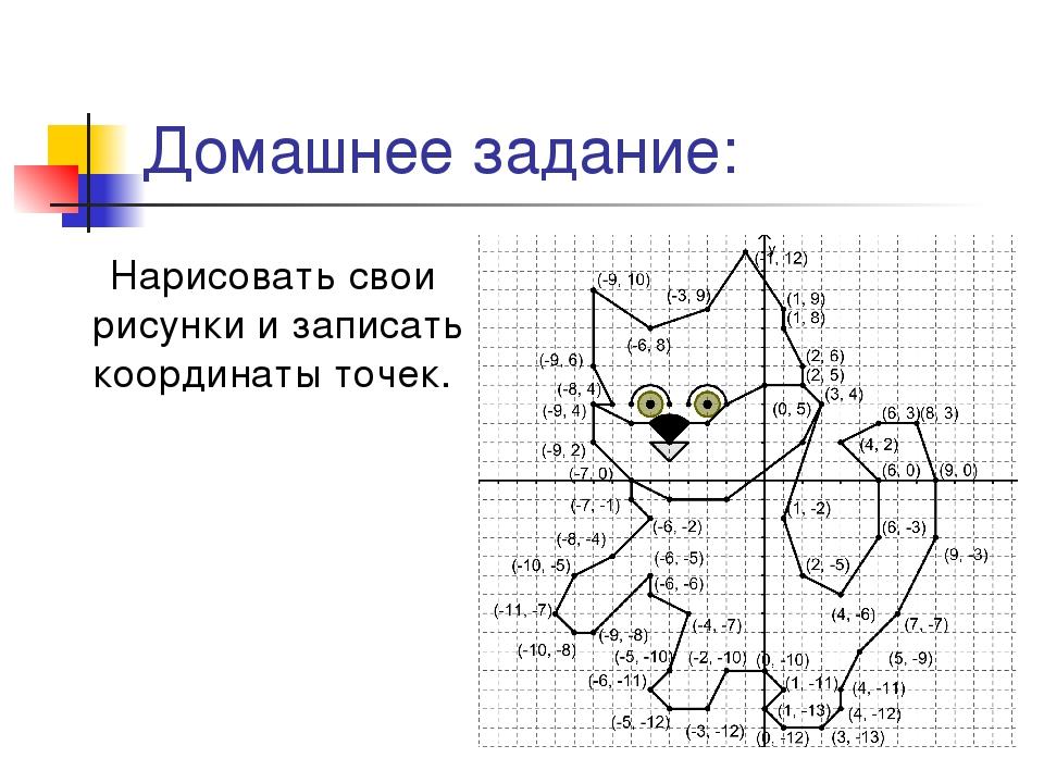 Картинки дракона координатная плоскости привожу