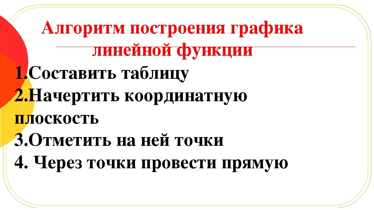 https://ds04.infourok.ru/uploads/ex/1244/000de16b-eada76a2/img1.jpg