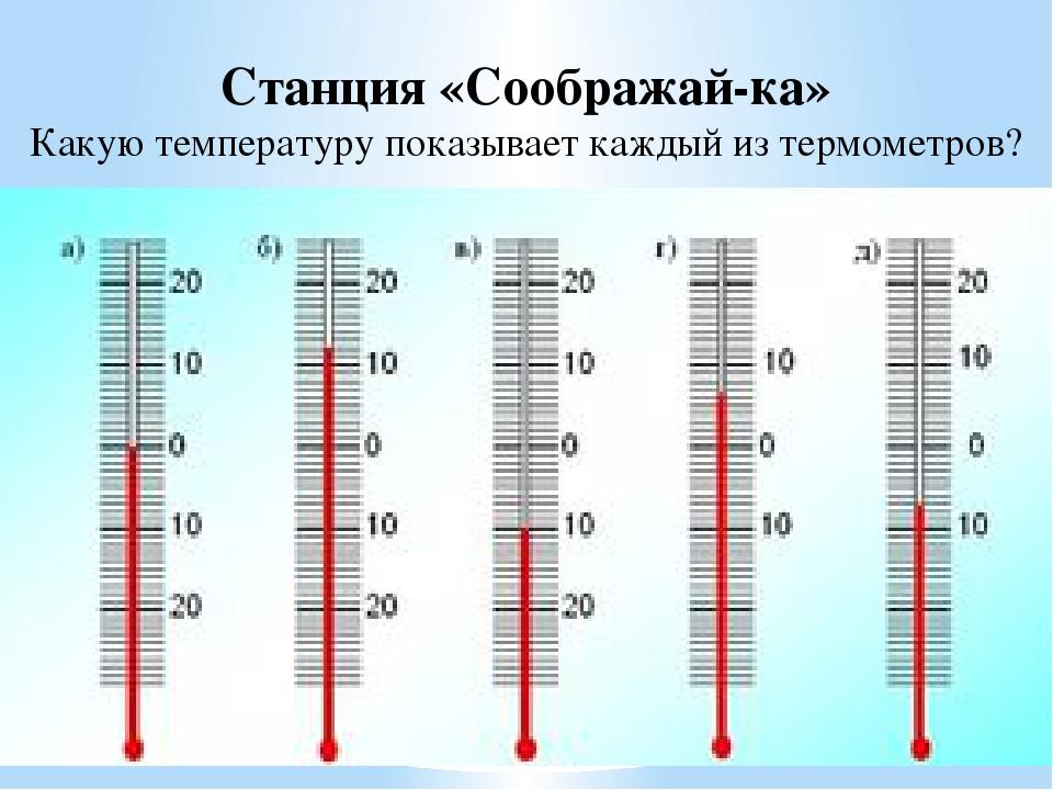ролях: Ирина можно ли измерить температуру воды электронным градусником уважением Первое медицинское