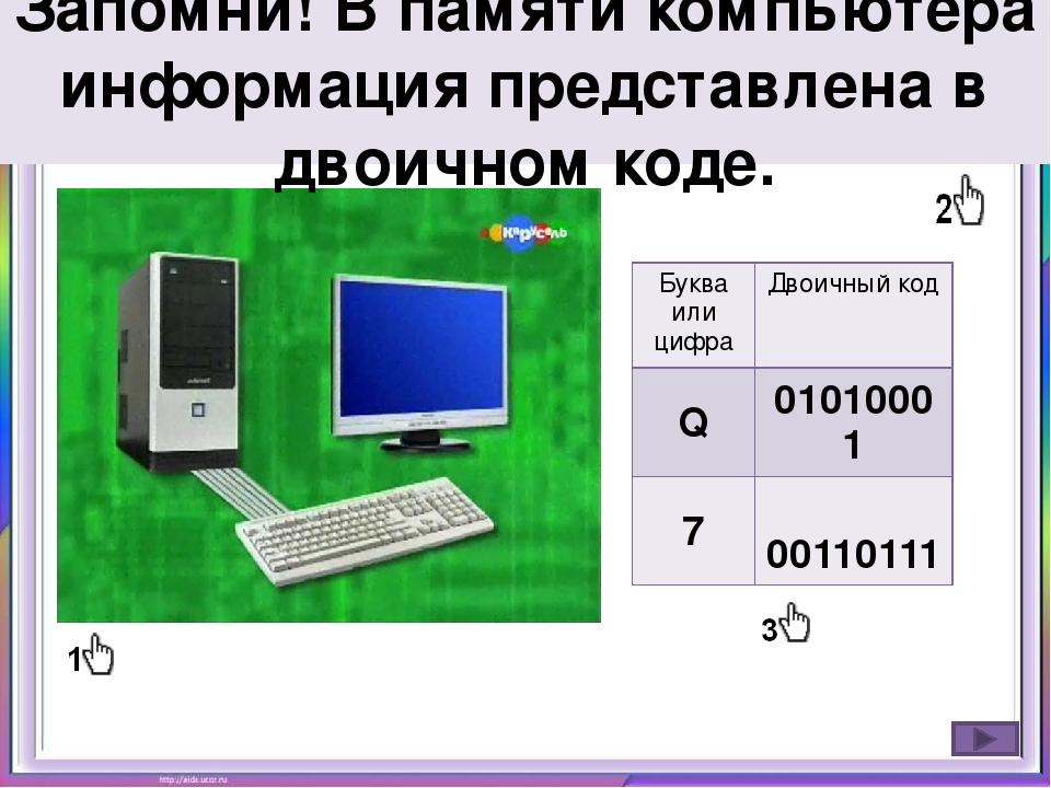 Как кодируется информация в компьютере? Запомни! В памяти компьютера информац...