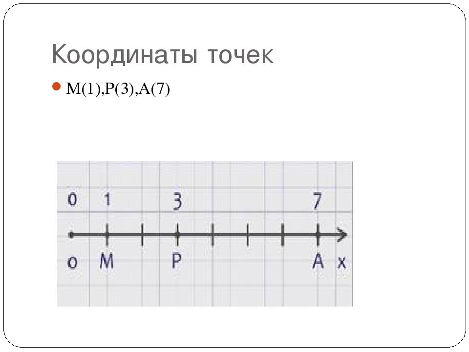 Координаты точек М(1),Р(3),А(7)