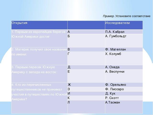 Пример.Установите соответствие Открытия  Исследователи 1. Первым из европ...
