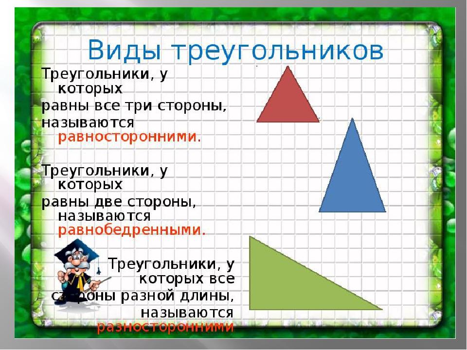 принципе примеры треугольника картинки видны другие симптомы