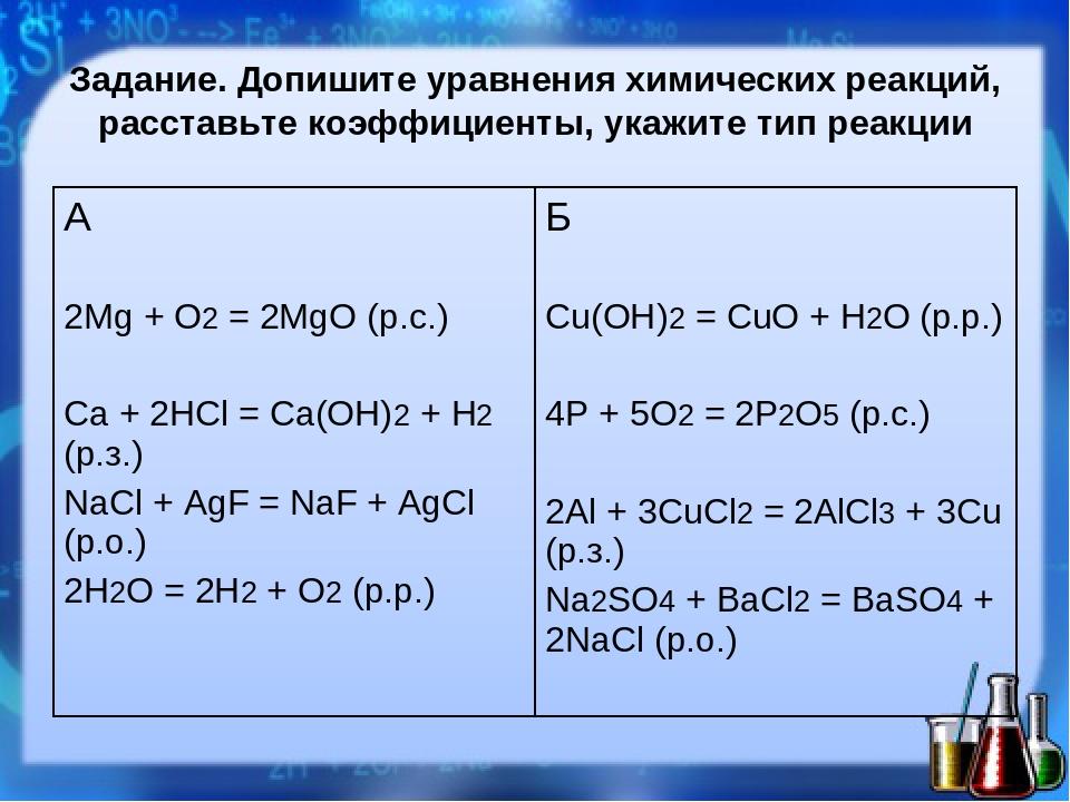 В уравнении химической реакции схема которой коэффициент