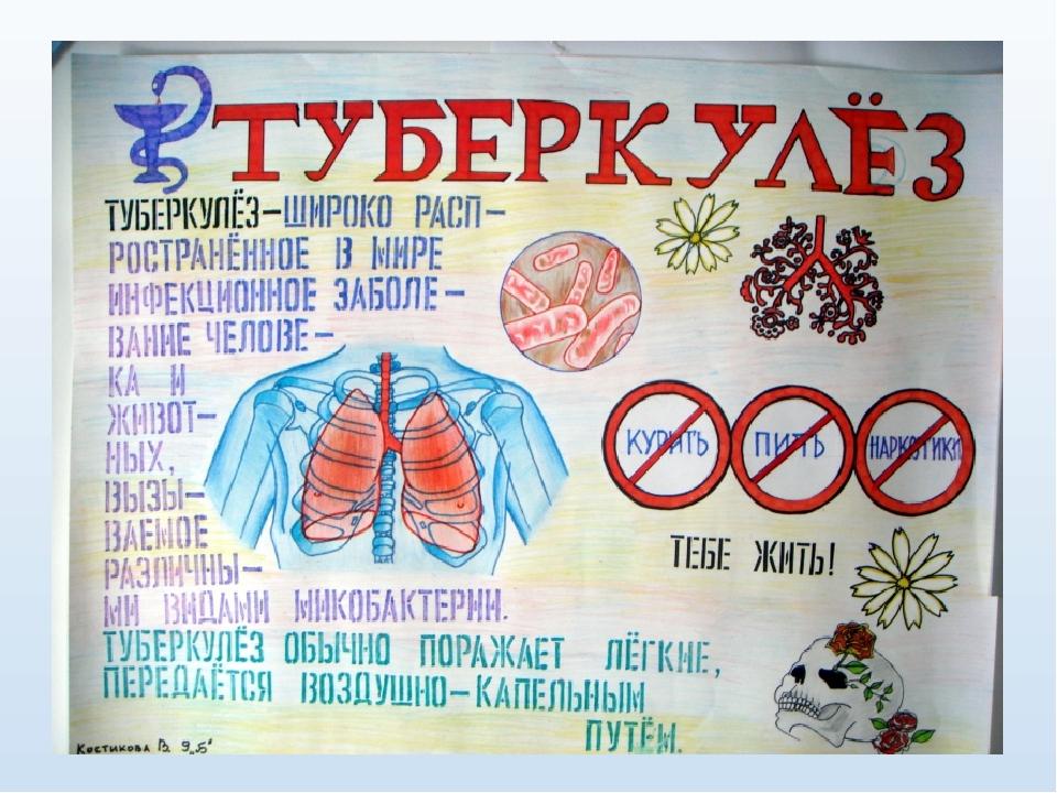 Плакаты от туберкулеза в картинках