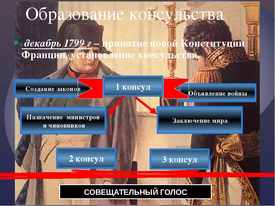 Образование консульства декабрь 1799 г – принятие новой Конституции Франции,...