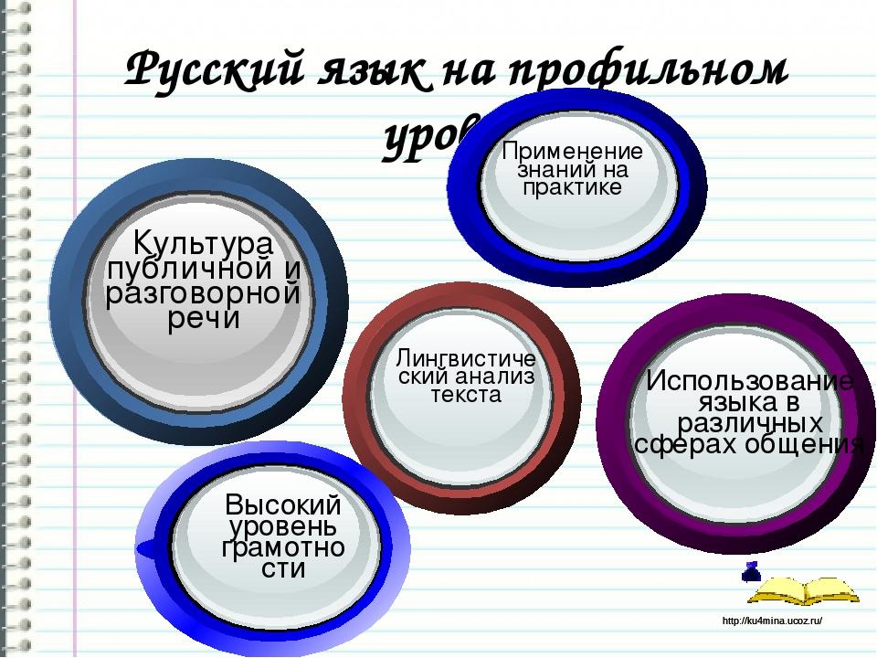 Русский язык на профильном уровне Культура публичной и разговорной речи Лингв...