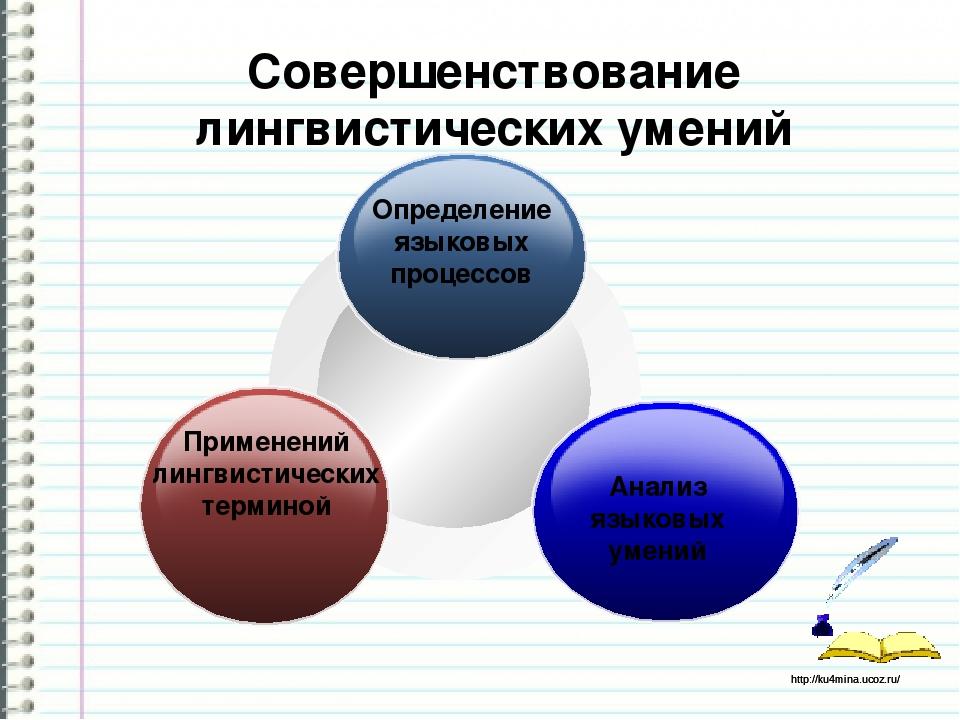 Совершенствование лингвистических умений Определение языковых процессов Приме...