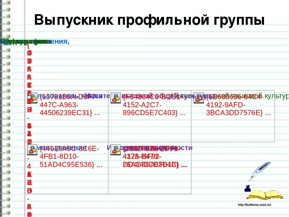 Выпускник профильной группы http://ku4mina.ucoz.ru/ http://ku4mina.ucoz.ru/