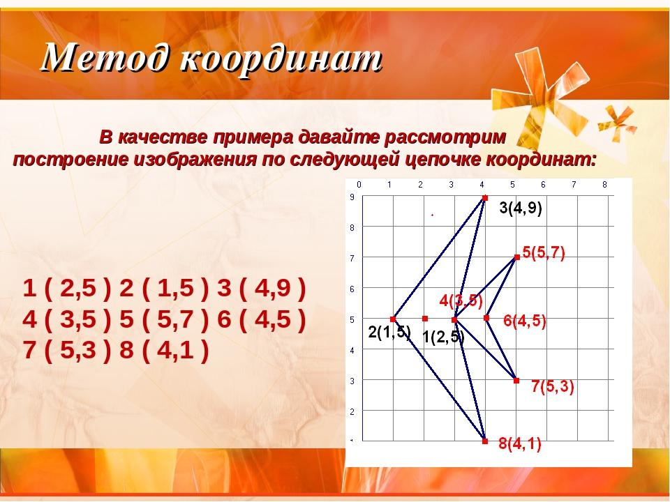 российская компания, рисунок по информатике по координатам обладает минимум
