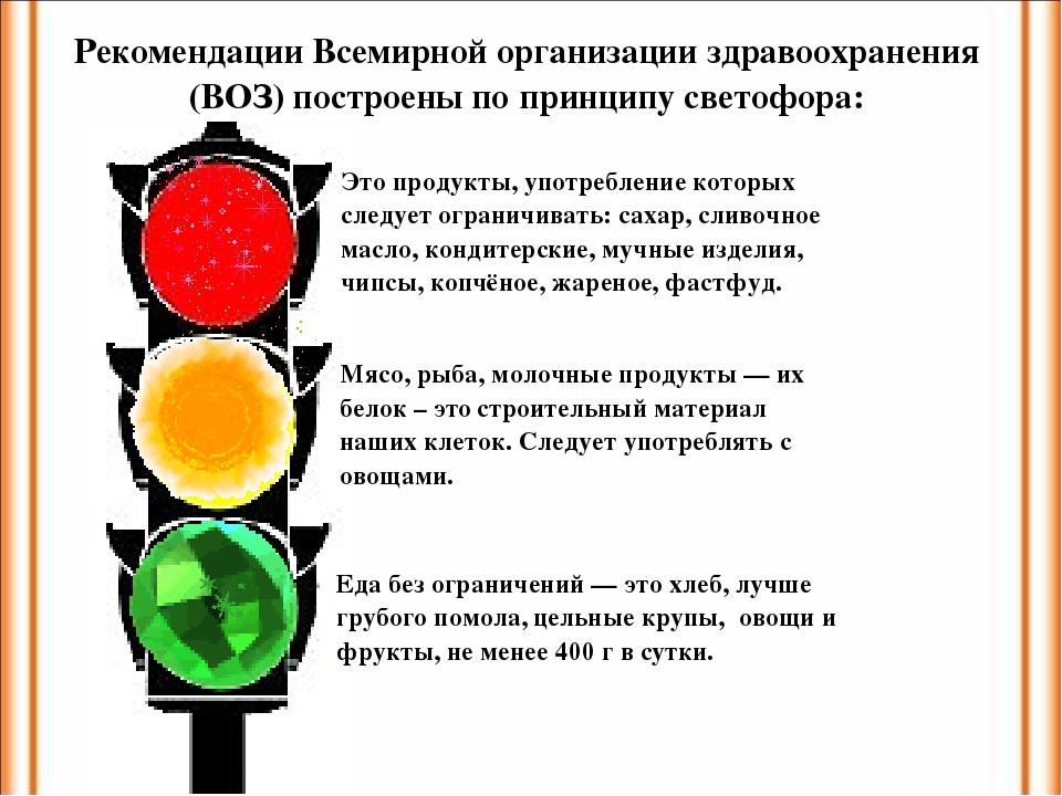 Диета светофор отзывы и результаты