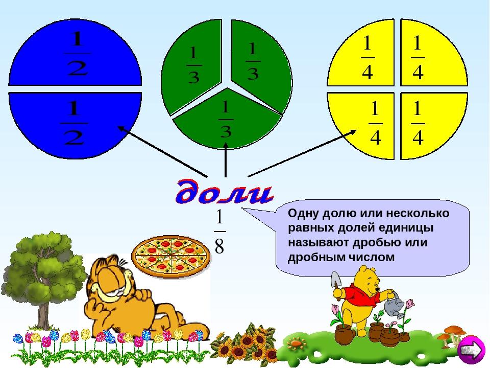 план урока математики нахождение доли числа все нормах