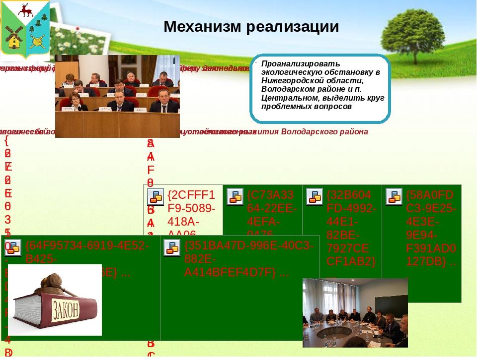 Механизм реализации Проанализировать экологическую обстановку в Нижегородской...
