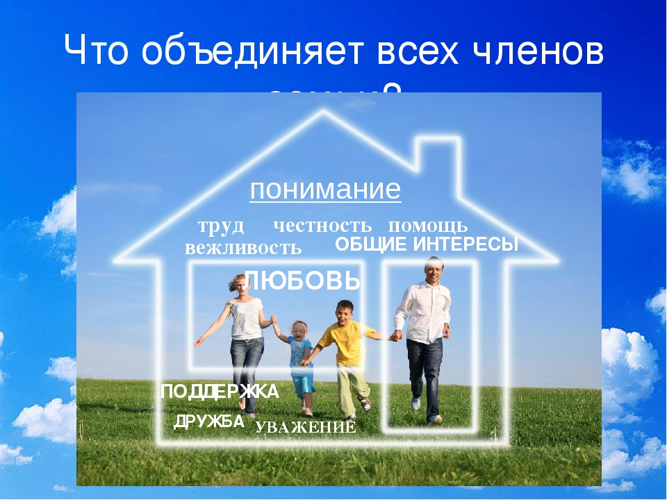 Что объединяет всех членов семьи? ЛЮБОВЬ понимание УВАЖЕНИЕ ДРУЖБА ПОДДЕРЖКА...