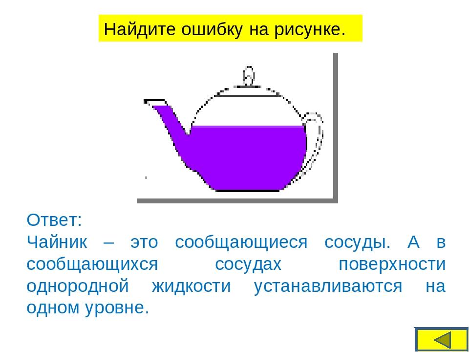 Найдите ошибки в рисунке по физике