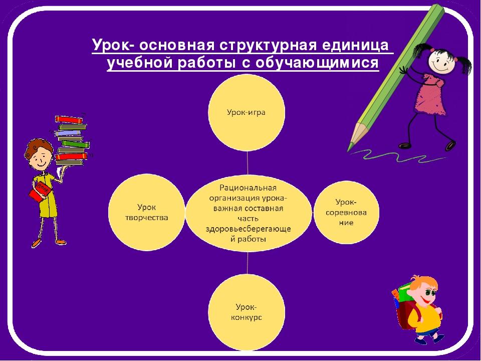 Урок- основная структурная единица учебной работы с обучающимися