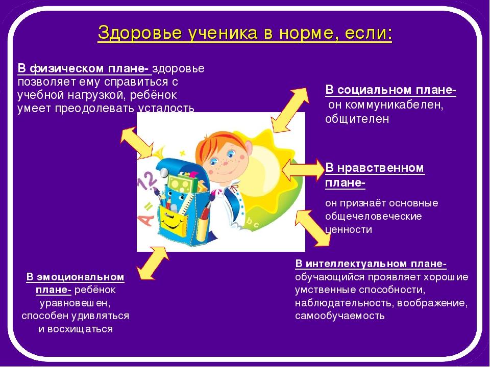 Здоровье ученика в норме, если: В физическом плане- здоровье позволяет ему сп...