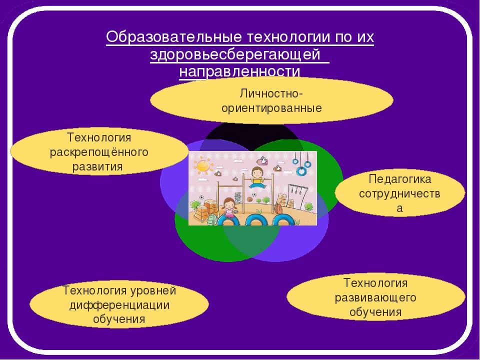 Образовательные технологии по их здоровьесберегающей направленности Личностно...