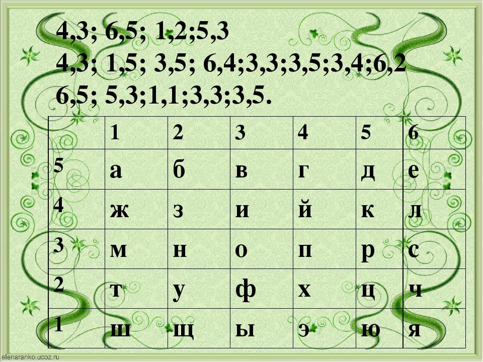 4,3; 6,5; 1,2;5,3 4,3; 1,5; 3,5; 6,4;3,3;3,5;3,4;6,2 6,5; 5,3;1,1;3,3;3,5. 1...