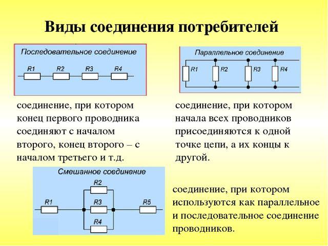 картинки последовательное и параллельное соединение проводников разберемся основных