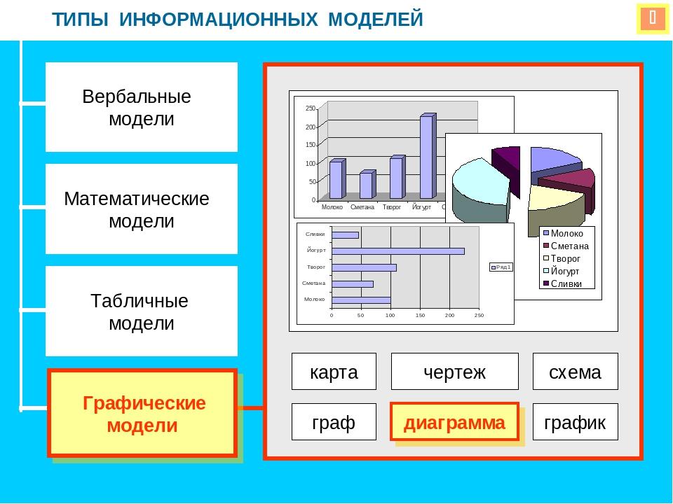 Графическая схема в макете