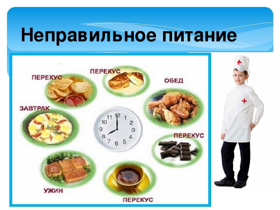 Правильное и неправильное питание картинки для детей