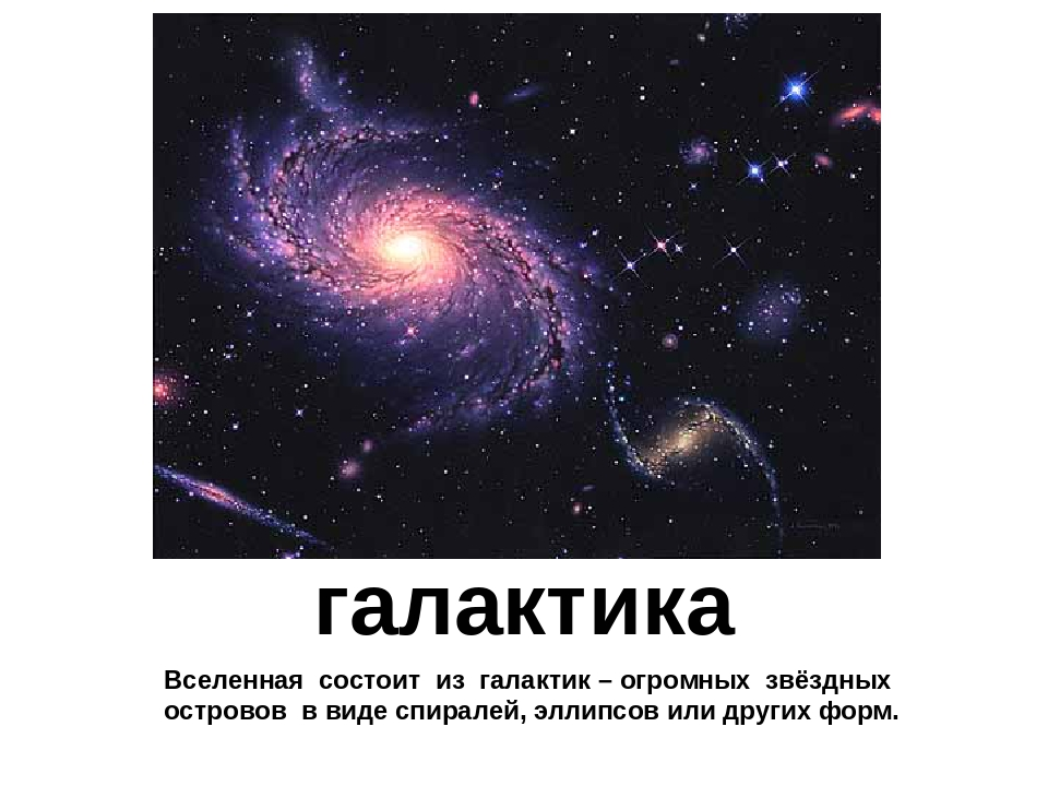 галактика Вселенная состоит из галактик – огромных звёздных островов в виде с...