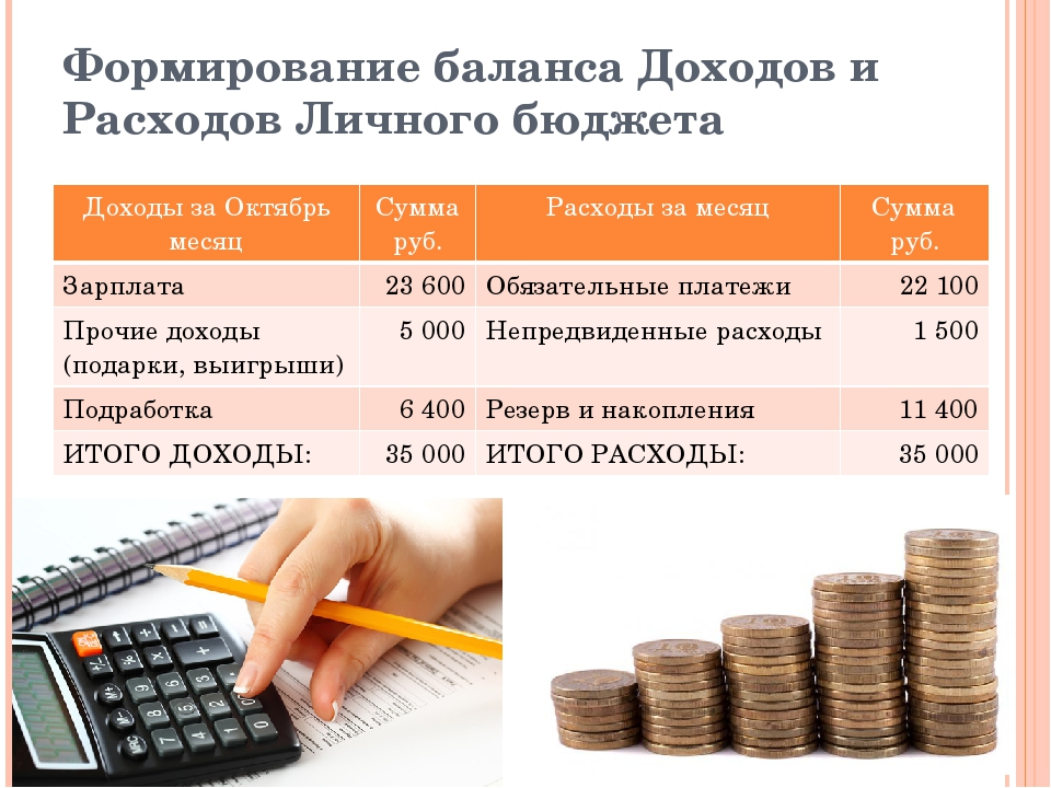 Баланс прочие доходы и