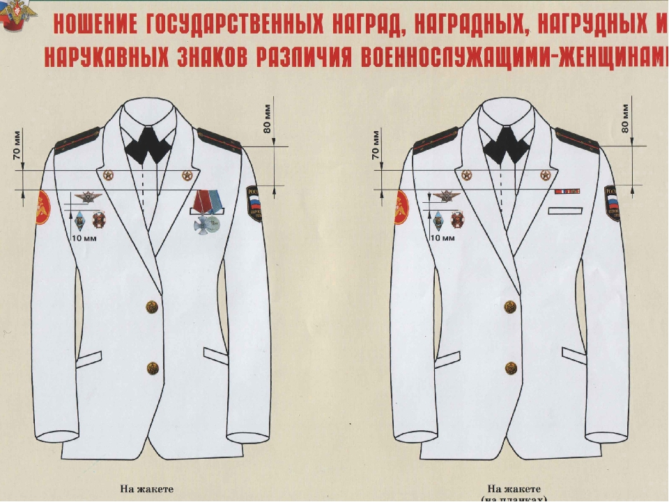 Приказ об утверждении правил ношения форменной одежды