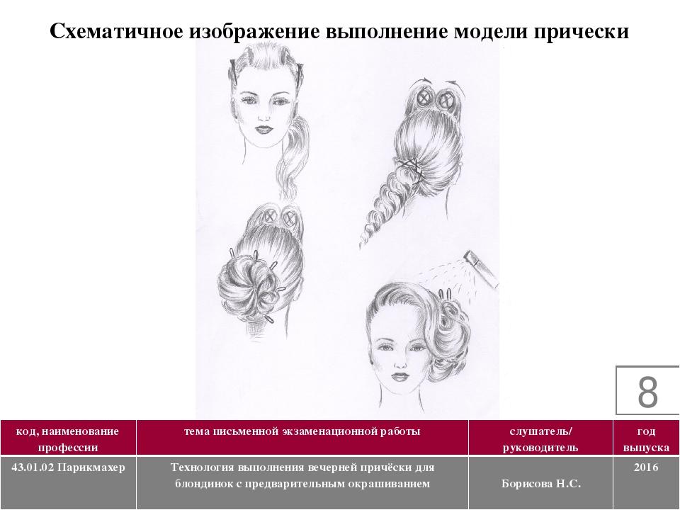 Технология выполнения стрижки и укладки волос