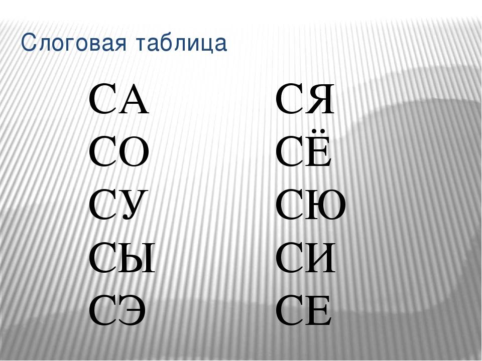 Слоговая таблица СА СО СУ СЫ СЭ СЯ СЁ СЮ СИ СЕ