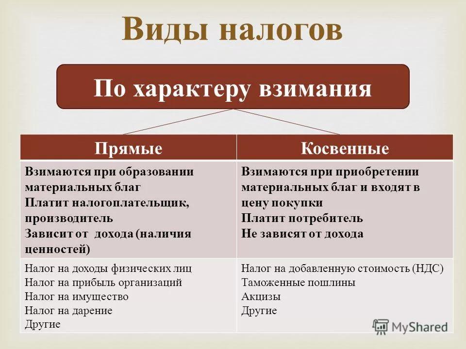 Опорный конспект по подготовке к ОГЭ по обществознанию Экономика  hello html 2b7d9ca1 jpg