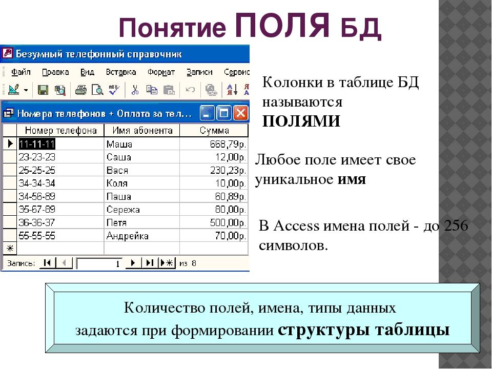 база номеров мтс беларусь 2014
