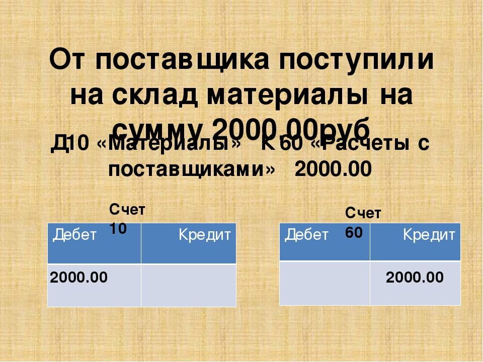 Карта метро москвы 2020 яндекс