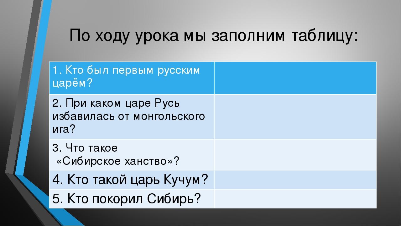 По ходу урока мы заполним таблицу: 1. Ктобыл первым русским царём? 2. При как...
