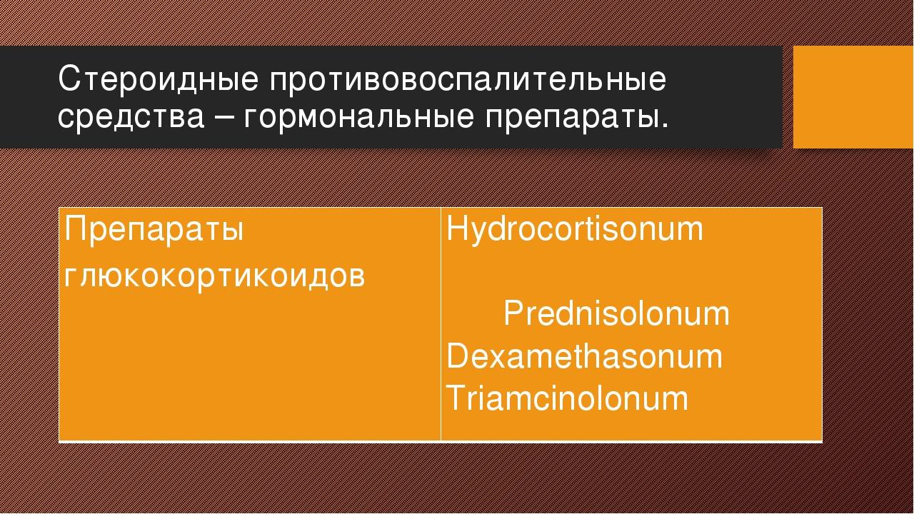 Стероидные противовоспалительные средства – гормональные препараты. Препараты...