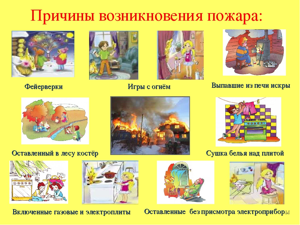 самом деле, от чего может быть пожар картинки обязано своим