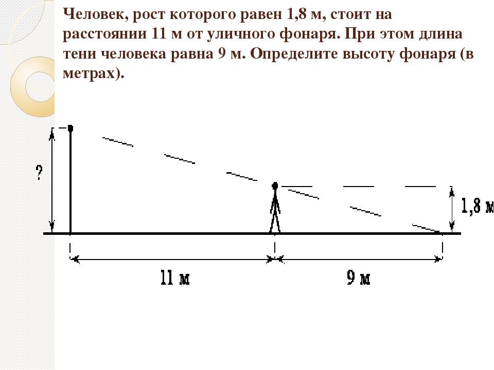 Человек, рост которого равен 1,8м, стоит на расстоянии 11м от уличного фона...