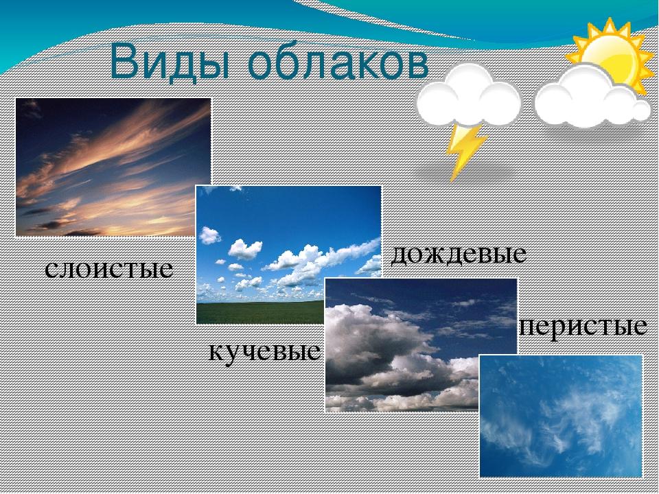 будете виды облаков картинки с названиями и описанием сердца