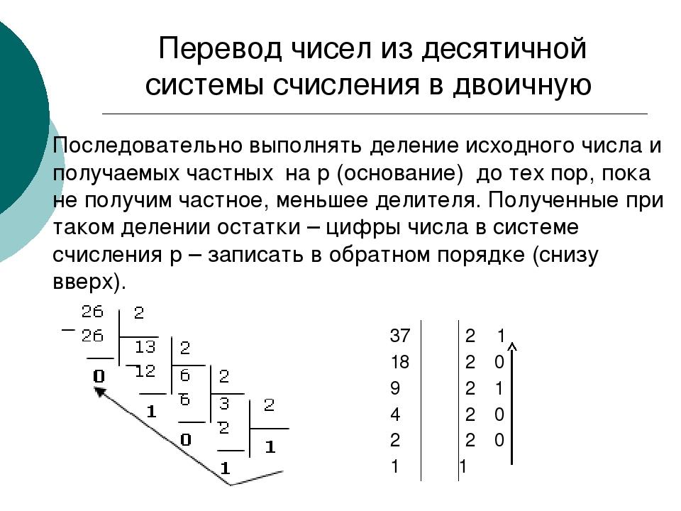 Как сделать перевод из десятичной в двоичную