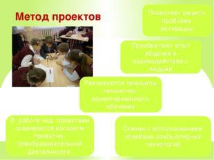 Метод проектов Позволяет решить проблему мотивации Связан с использованием но