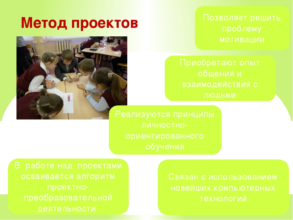Метод проектов Позволяет решить проблему мотивации Связан с использованием но...