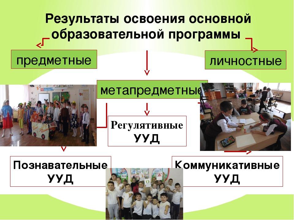 Результаты освоения основной образовательной программы предметные метапредмет...