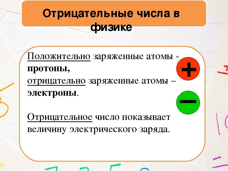 Отрицательные числа в физике Положительно заряженные атомы - протоны, отрица...