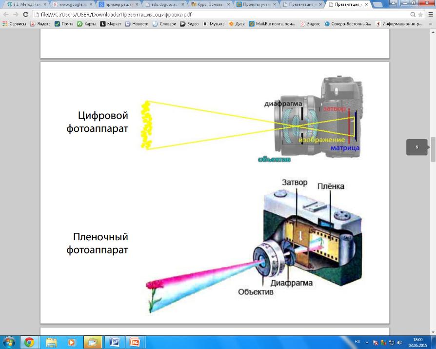 Дипломная работа Организация проектной деятельности по робототехнике  Выполнил Попов Иннокентий ученик 7 класса hello html m429d687 png