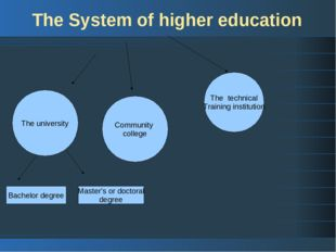 The System of higher education The university Community college The technical