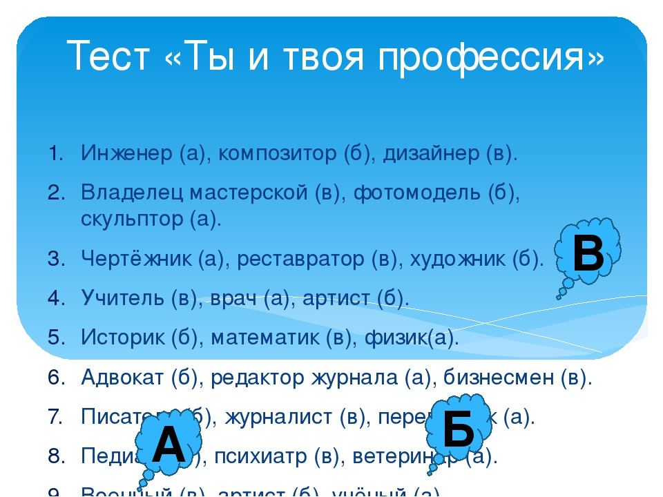 Тест «Ты и твоя профессия» Инженер (а), композитор (б), дизайнер (в). Владеле...