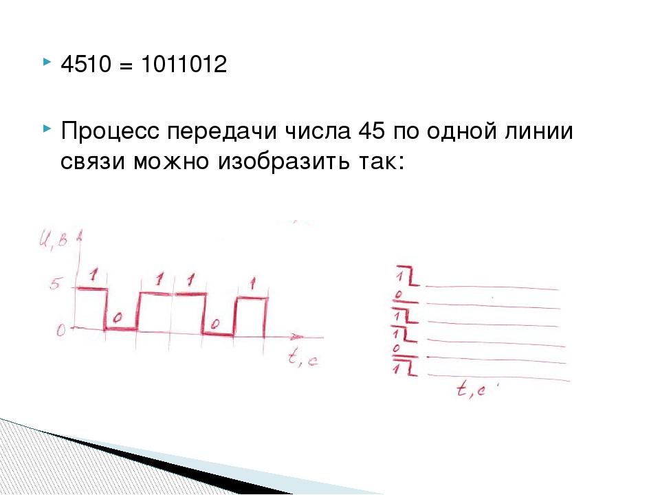 4510 = 1011012 Процесс передачи числа 45 по одной линии связи можно изобрази...