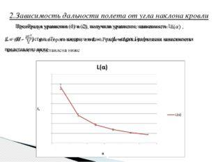2.Зависимость дальности полета от угла наклона кровли Вывод 2:, т.е., с увели