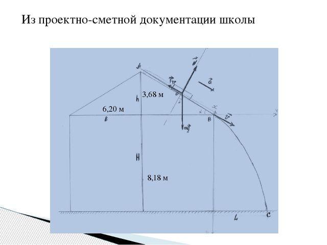 Из проектно-сметной документации школы 6,20 м 3,68 м 8,18 м